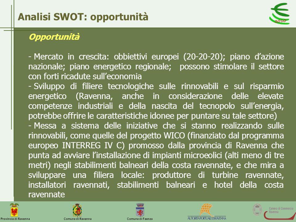 Comune di Ravenna Comune di FaenzaProvincia di Ravenna Analisi SWOT: opportunità Opportunità - Mercato in crescita: obbiettivi europei (20-20-20); pia