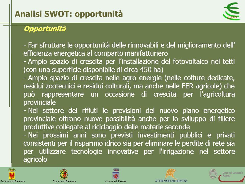 Comune di Ravenna Comune di FaenzaProvincia di Ravenna Analisi SWOT: opportunità Opportunità - Far sfruttare le opportunità delle rinnovabili e del mi