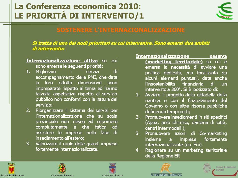Comune di Ravenna Comune di FaenzaProvincia di Ravenna La Conferenza economica 2010: LE PRIORITÀ DI INTERVENTO/1 SOSTENERE LINTERNAZIONALIZZAZIONE Si