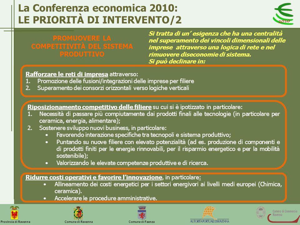 Comune di Ravenna Comune di FaenzaProvincia di Ravenna La Conferenza economica 2010: LE PRIORITÀ DI INTERVENTO/2 PROMUOVERE LA COMPETITIVITÀ DEL SISTE