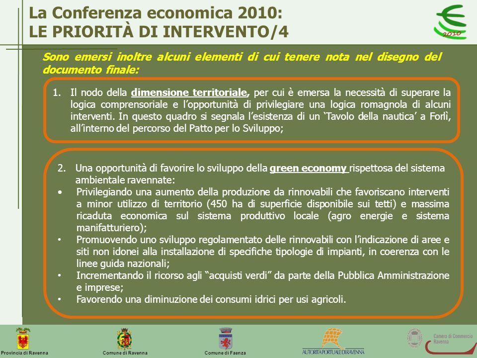 Comune di Ravenna Comune di FaenzaProvincia di Ravenna La Conferenza economica 2010: LE PRIORITÀ DI INTERVENTO/4 Sono emersi inoltre alcuni elementi d