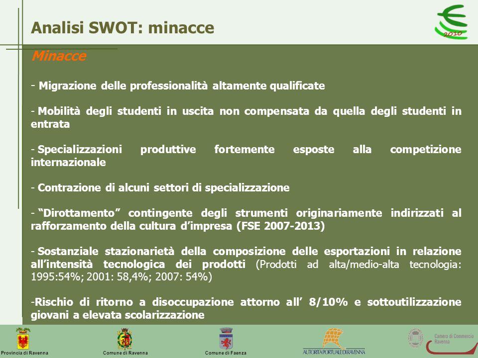 Comune di Ravenna Comune di FaenzaProvincia di Ravenna Analisi SWOT: minacce Minacce - Migrazione delle professionalità altamente qualificate - Mobili