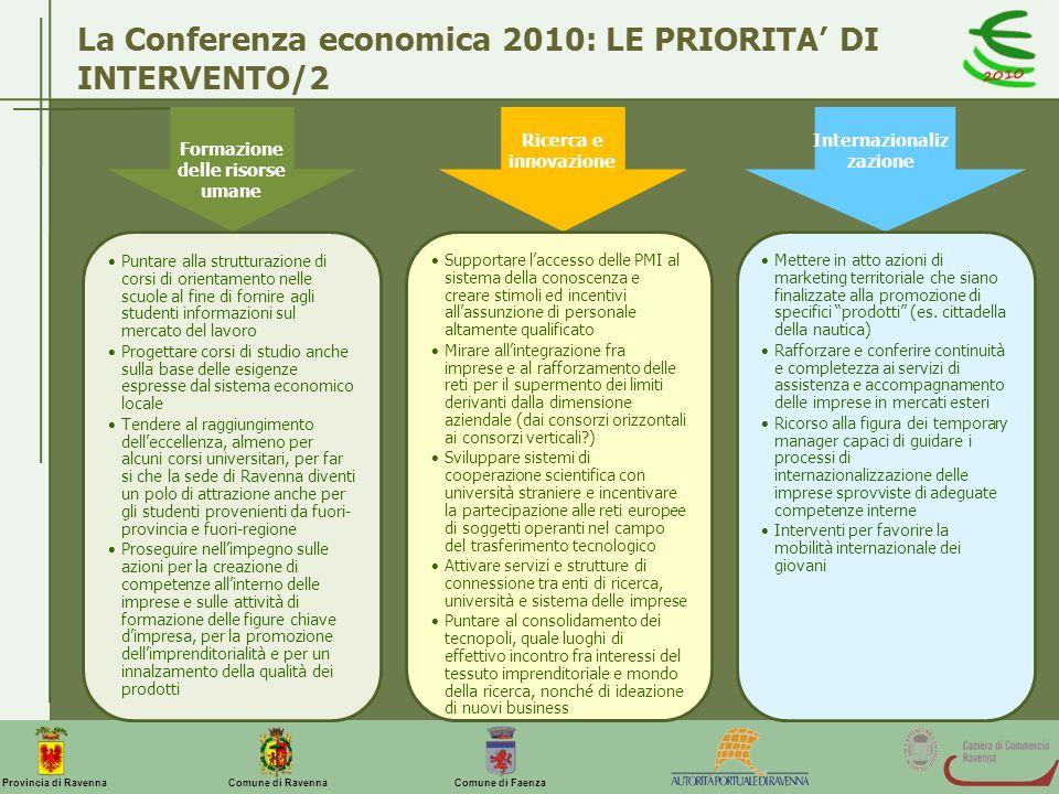 Comune di Ravenna Comune di FaenzaProvincia di Ravenna La Conferenza economica 2010: LE PRIORITA DI INTERVENTO/2 Formazione delle risorse umane Ricerc