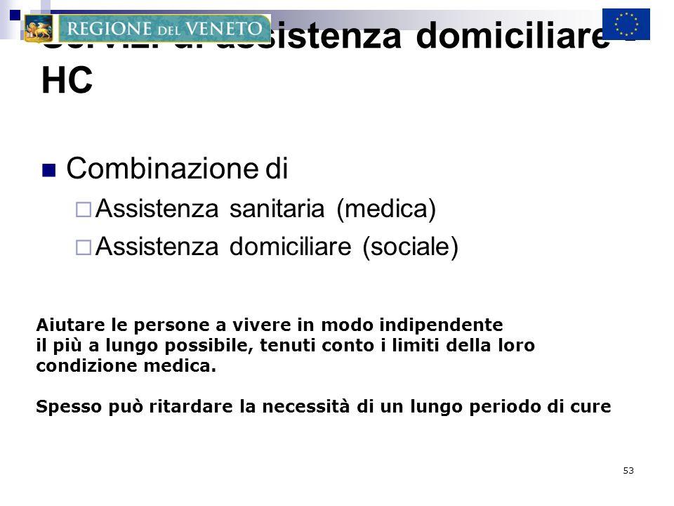 53 Servizi di assistenza domiciliare - HC Combinazione di Assistenza sanitaria (medica) Assistenza domiciliare (sociale) Aiutare le persone a vivere in modo indipendente il più a lungo possibile, tenuti conto i limiti della loro condizione medica.
