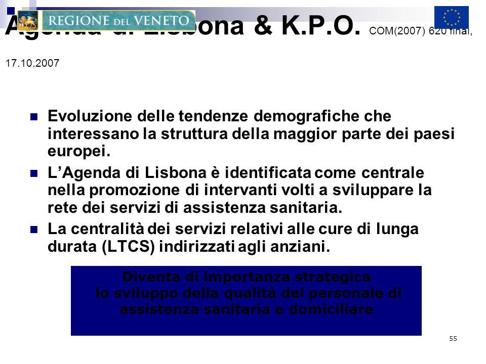 55 Agenda di Lisbona & K.P.O.