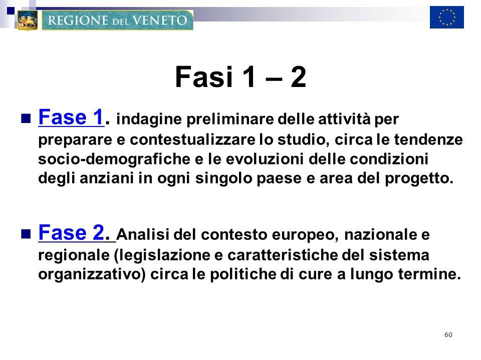 60 Fasi 1 – 2 Fase 1.
