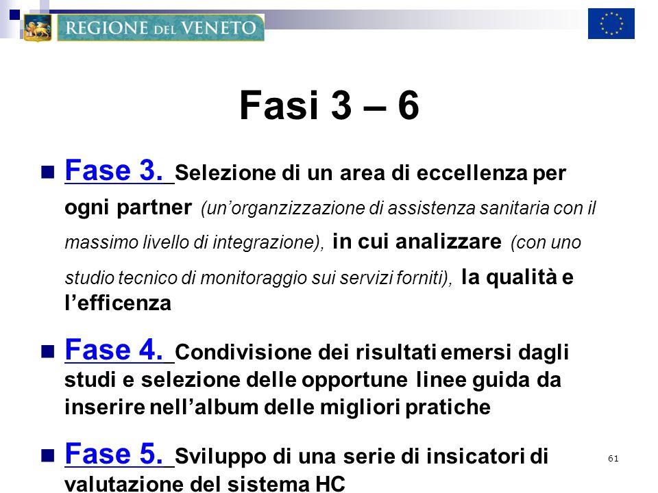 61 Fasi 3 – 6 Fase 3.