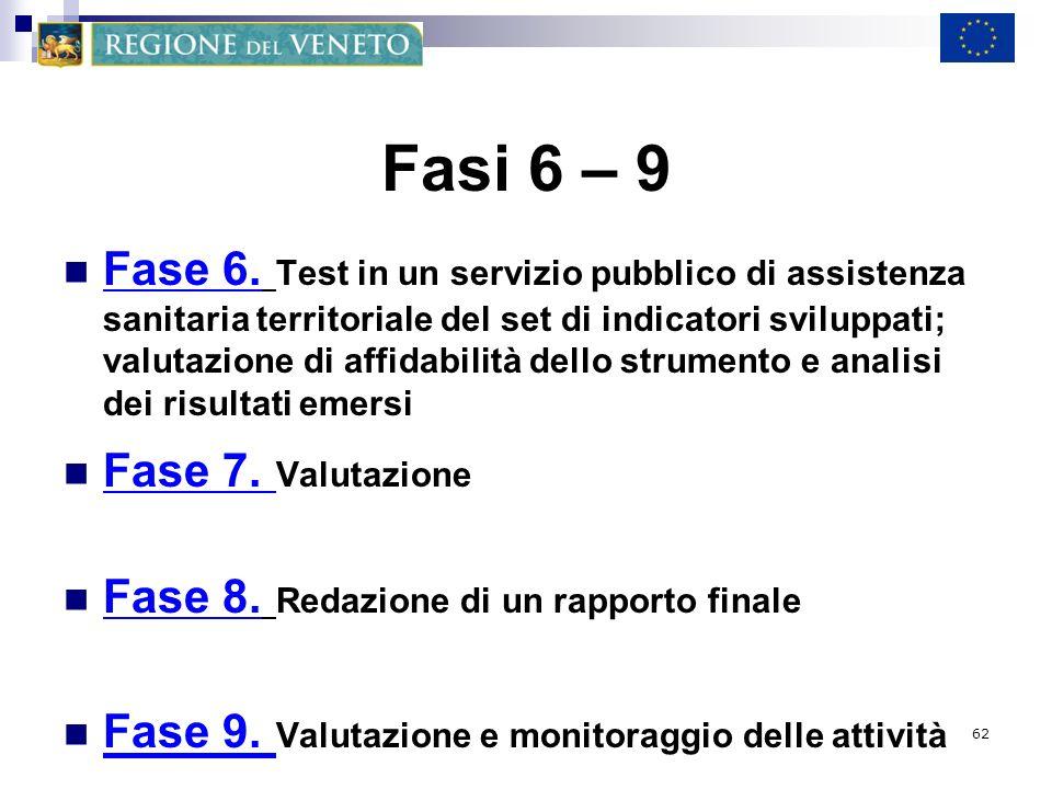 62 Fasi 6 – 9 Fase 6.
