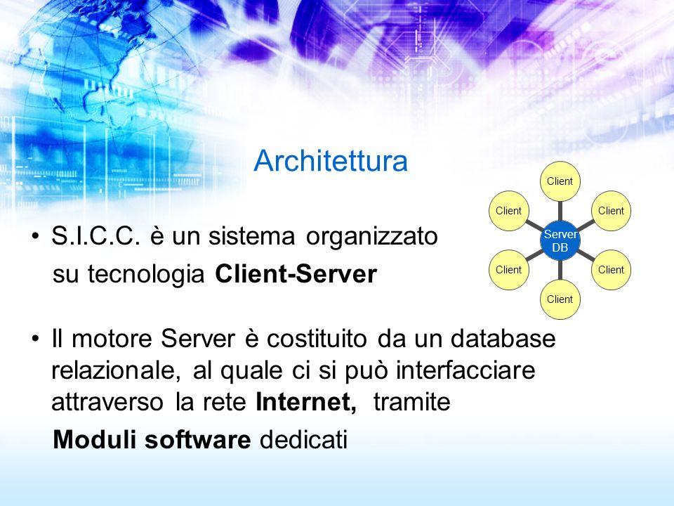 Server DB Client Architettura S.I.C.C. è un sistema organizzato su tecnologia Client-Server Il motore Server è costituito da un database relazionale,