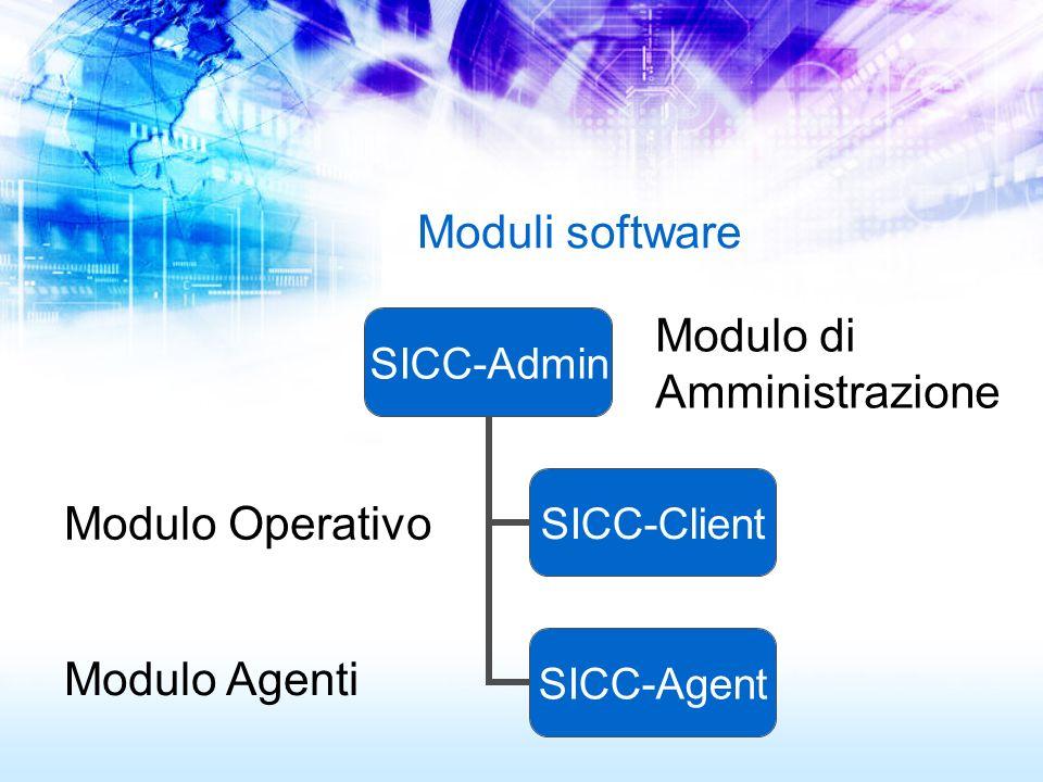 Moduli software SICC- Admin SICC- Client SICC- Agent Modulo di Amministrazione Modulo Operativo Modulo Agenti