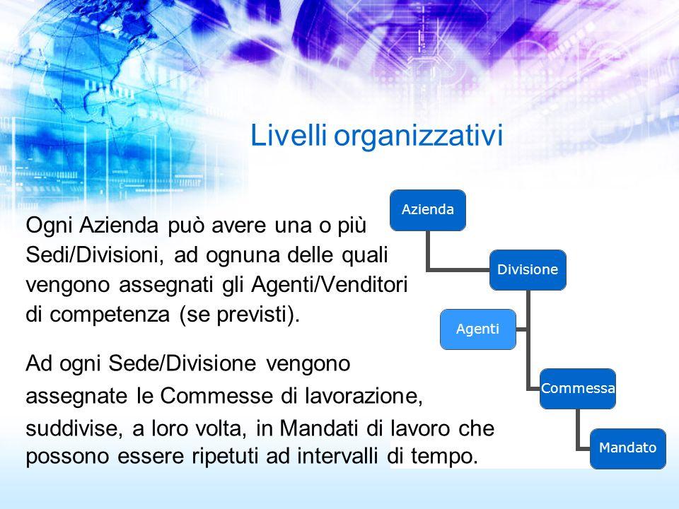Livelli organizzativi Azienda Divisione Commessa Mandato Agenti Ogni Azienda può avere una o più Sedi/Divisioni, ad ognuna delle quali vengono assegna