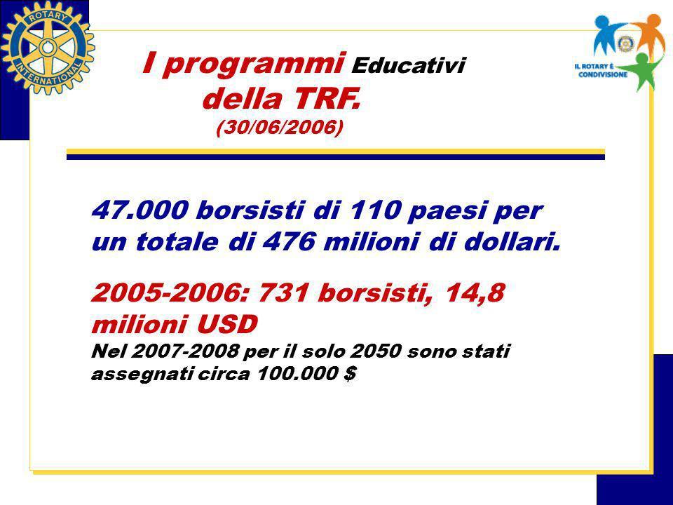 47.000 borsisti di 110 paesi per un totale di 476 milioni di dollari.