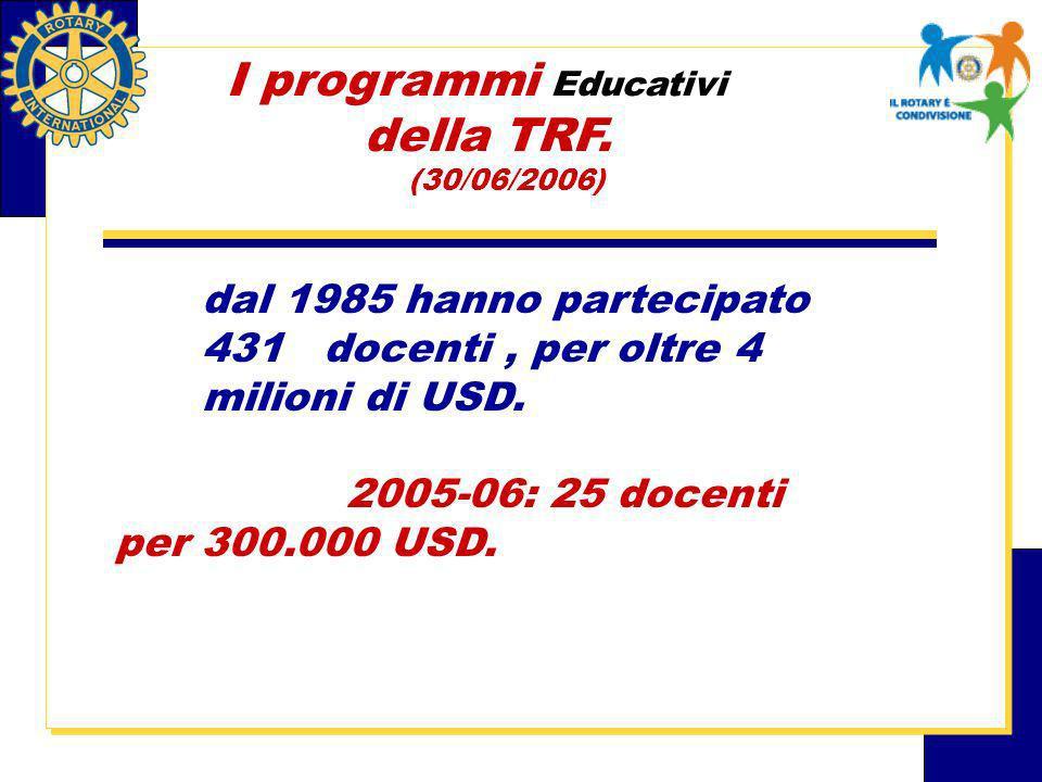 dal 1985 hanno partecipato 431 docenti, per oltre 4 milioni di USD.