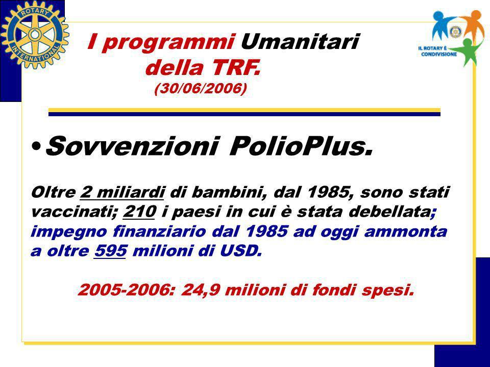 Sovvenzioni PolioPlus.