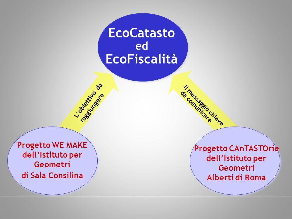 Il messaggio chiave da comunicare Lobiettivo da raggiungere EcoCatasto ed EcoFiscalità Progetto WE MAKE dellIstituto per Geometri di Sala Consilina Progetto CAnTASTOrie dellIstituto per Geometri Alberti di Roma