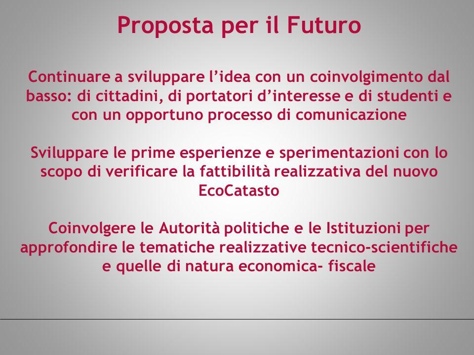 Proposta per il Futuro Continuare a sviluppare lidea con un coinvolgimento dal basso: di cittadini, di portatori dinteresse e di studenti e con un opp