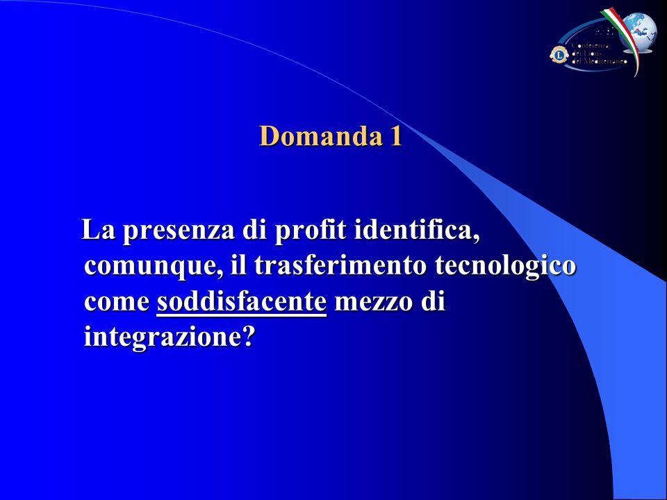 Domanda 1 La presenza di profit identifica, comunque, il trasferimento tecnologico come soddisfacente mezzo di integrazione.