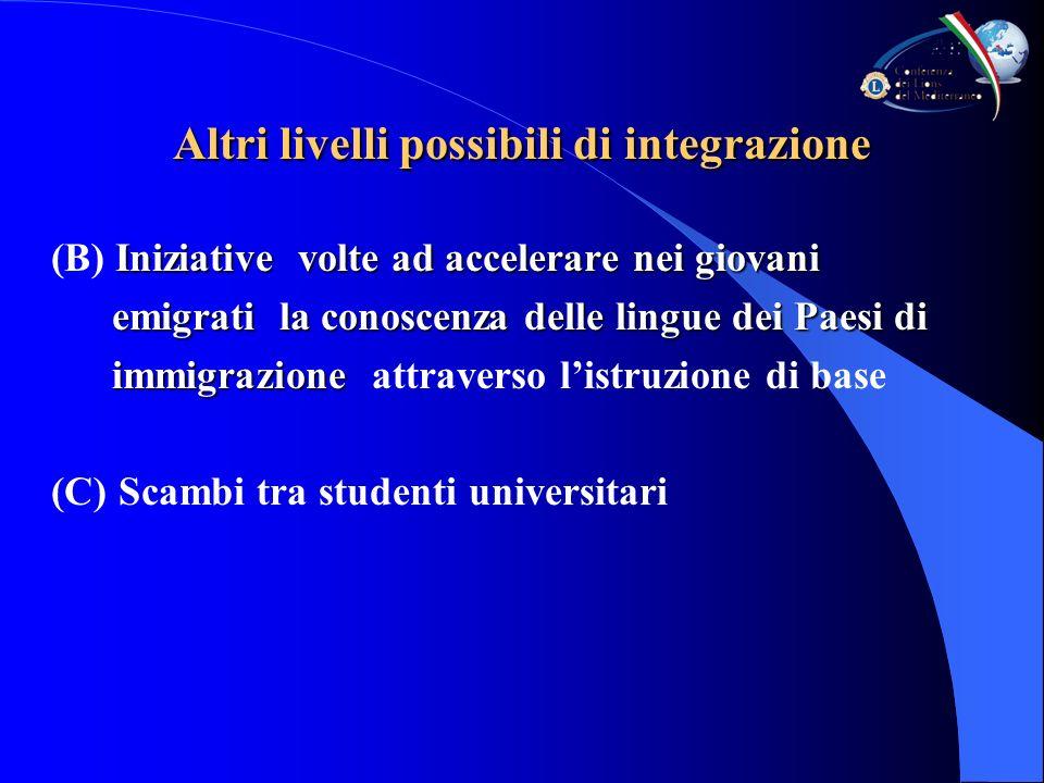 Altri livelli possibili di integrazione Iniziative volte ad accelerare nei giovani (B) Iniziative volte ad accelerare nei giovani emigrati la conoscenza delle lingue dei Paesi di emigrati la conoscenza delle lingue dei Paesi di immigrazione immigrazione attraverso listruzione di base (C) Scambi tra studenti universitari