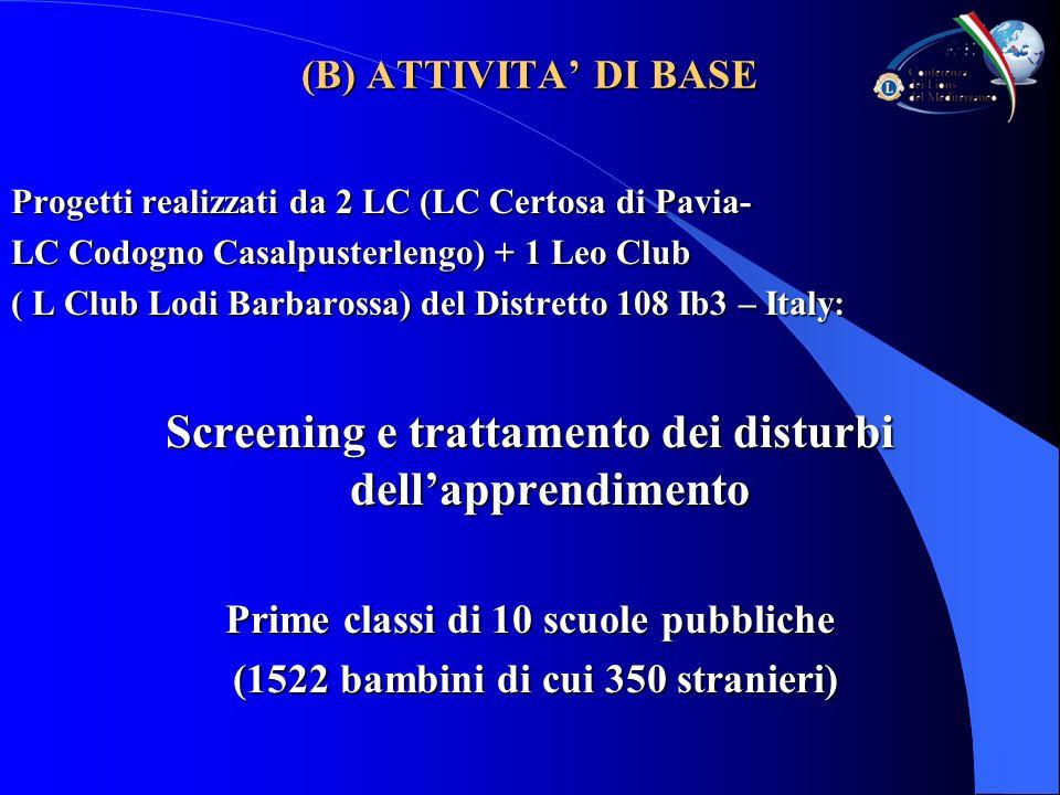 (B) ATTIVITA DI BASE Progetti realizzati da 2 LC (LC Certosa di Pavia- LC Codogno Casalpusterlengo) + 1 Leo Club ( L Club Lodi Barbarossa) del Distretto 108 Ib3 – Italy: Screening e trattamento dei disturbi dellapprendimento Prime classi di 10 scuole pubbliche (1522 bambini di cui 350 stranieri) (1522 bambini di cui 350 stranieri)