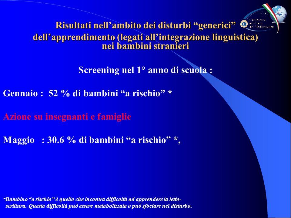 Risultati nellambito dei disturbi generici dellapprendimento (legati allintegrazione linguistica) nei bambini stranieri Screening nel 1° anno di scuol