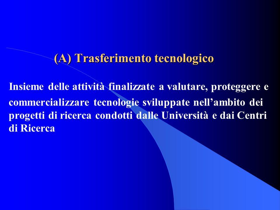 (A) Trasferimento tecnologico Insieme delle attività finalizzate a valutare, proteggere e commercializzare tecnologie sviluppate nellambito dei progetti di ricerca condotti dalle Università e dai Centri di Ricerca