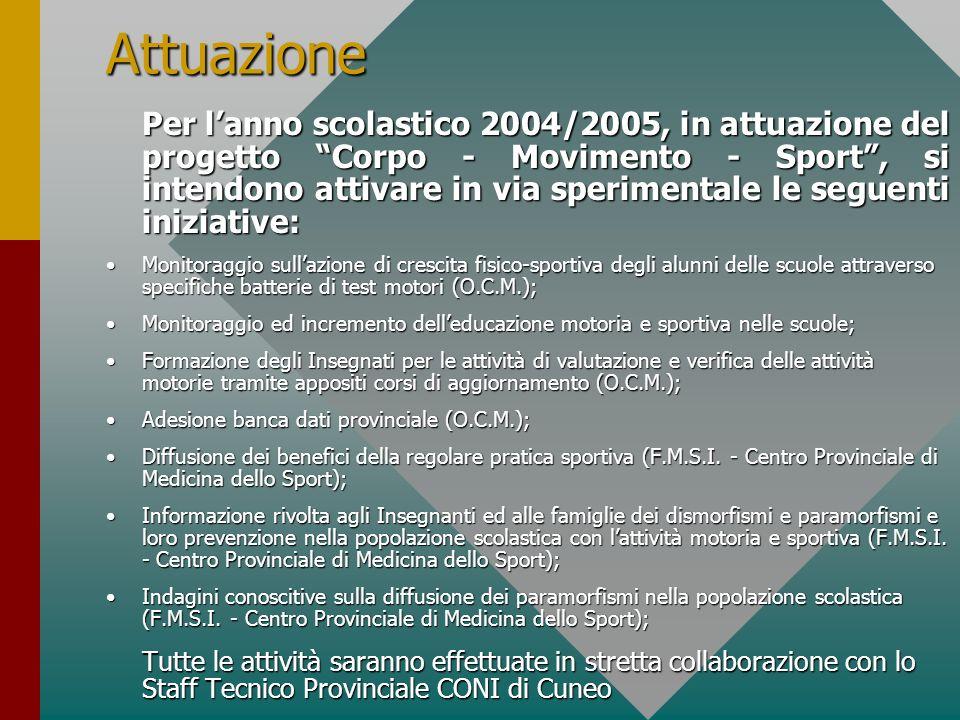Destinatari Gli alunni e gli insegnati dellarea motoria delle Scuole Elementari e degli Istituti Comprensivi della provincia di Cuneo che aderiranno a