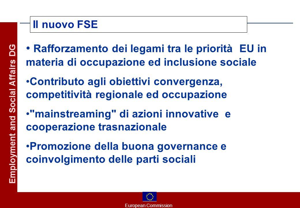 European Commission Employment and Social Affairs DG Il nuovo FSE Rafforzamento dei legami tra le priorità EU in materia di occupazione ed inclusione sociale Contributo agli obiettivi convergenza, competitività regionale ed occupazione mainstreaming di azioni innovative e cooperazione trasnazionale Promozione della buona governance e coinvolgimento delle parti sociali