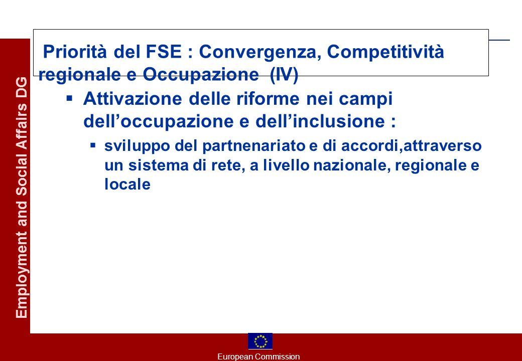 European Commission Employment and Social Affairs DG Priorità del FSE : Convergenza, Competitività regionale e Occupazione (IV) Attivazione delle riforme nei campi delloccupazione e dellinclusione : sviluppo del partnenariato e di accordi,attraverso un sistema di rete, a livello nazionale, regionale e locale