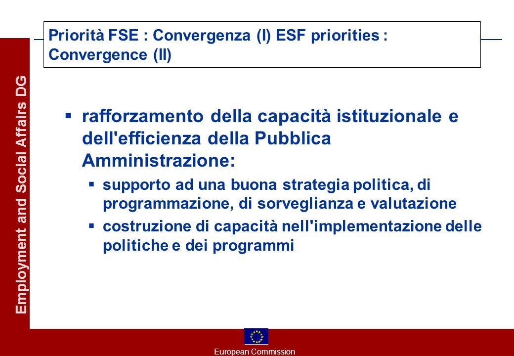 European Commission Employment and Social Affairs DG Priorità FSE : Convergenza (I) ESF priorities : Convergence (II) rafforzamento della capacità istituzionale e dell efficienza della Pubblica Amministrazione: supporto ad una buona strategia politica, di programmazione, di sorveglianza e valutazione costruzione di capacità nell implementazione delle politiche e dei programmi