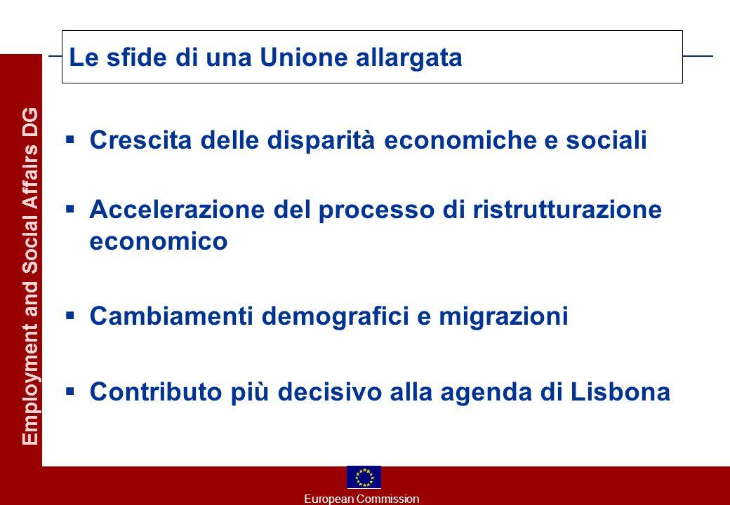 European Commission Employment and Social Affairs DG Le sfide di una Unione allargata Crescita delle disparità economiche e sociali Accelerazione del processo di ristrutturazione economico Cambiamenti demografici e migrazioni Contributo più decisivo alla agenda di Lisbona