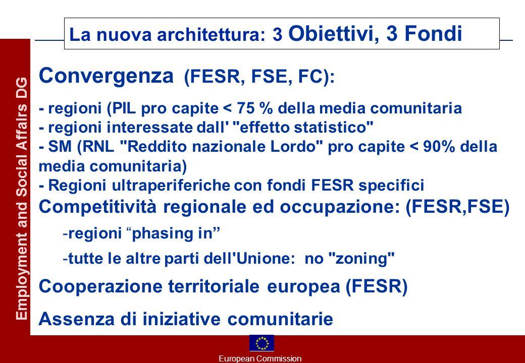 European Commission Employment and Social Affairs DG I principi generali della riforma (I) 1.