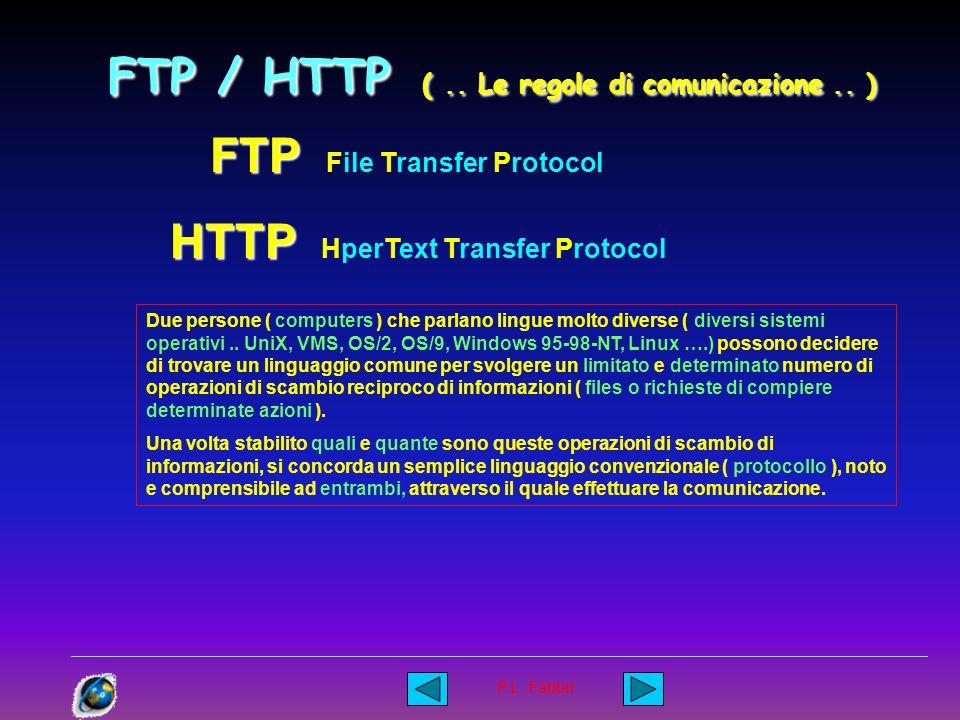 P.L. Fabbri E necessario imparare il linguaggio HTML per costruire pagine WEB.