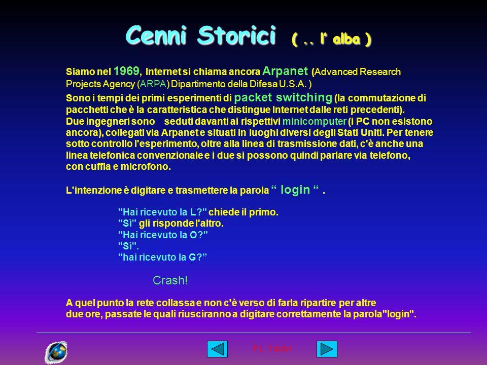 P.L. Fabbri Cenni storici Dall Ipertesto al World Wide Web Applicazioni Client/Server I protocolli e i linguaggi della RETE Tecnologie dinamiche per i