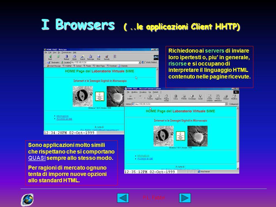 P.L. Fabbri Client / Server (..applicazioni..) Richiesta di un servizio Invio della risposta Applicazione Client Applicazione Server PC1PC2