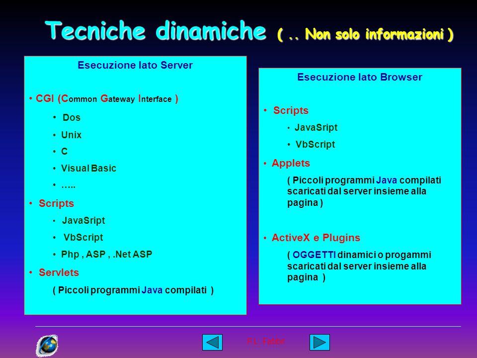 Tecniche dinamiche (..