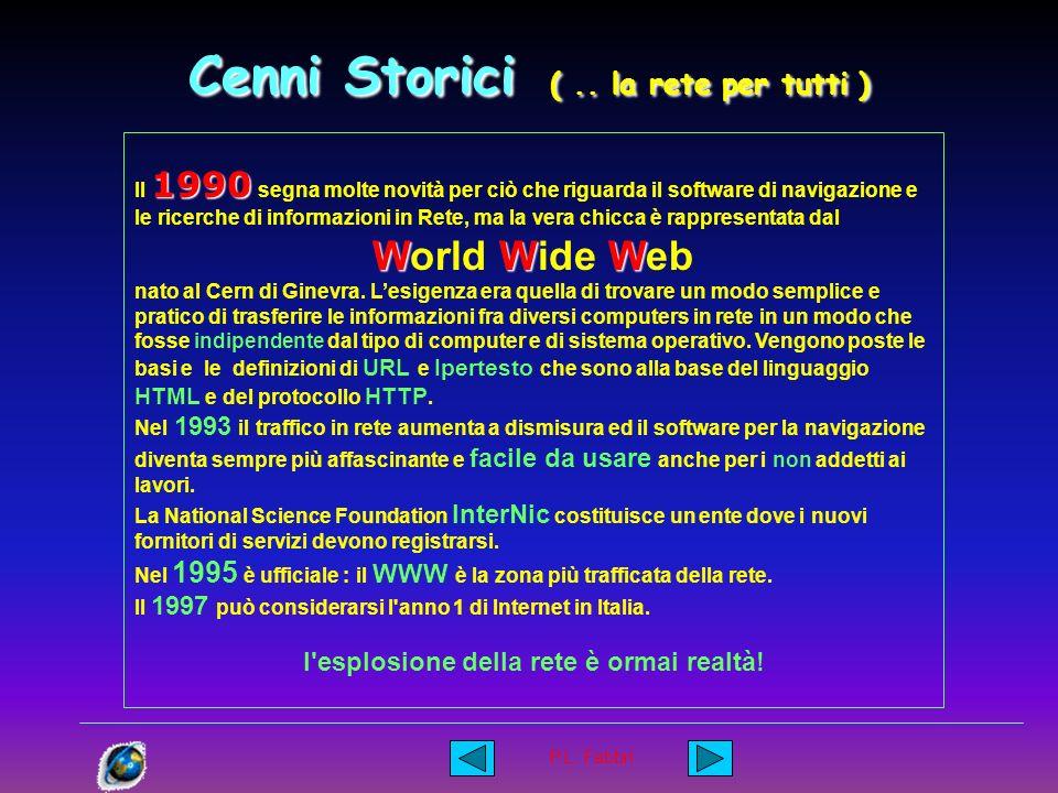 P.L. Fabbri Nel 1984 nasce il I° computer Macintosh.