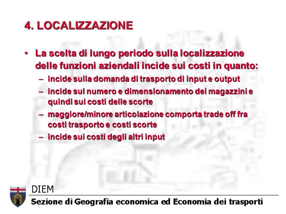 4. LOCALIZZAZIONE La scelta di lungo periodo sulla localizzazione delle funzioni aziendali incide sui costi in quanto:La scelta di lungo periodo sulla
