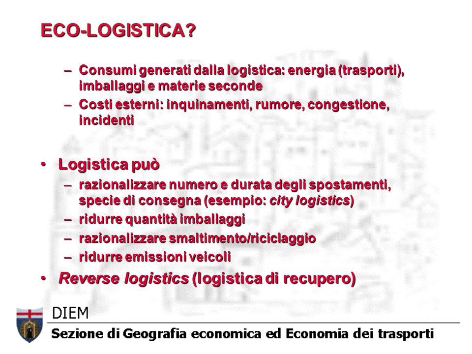 ECO-LOGISTICA? –Consumi generati dalla logistica: energia (trasporti), imballaggi e materie seconde –Costi esterni: inquinamenti, rumore, congestione,
