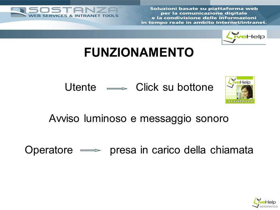 FUNZIONAMENTO Utente Click su bottone Avviso luminoso e messaggio sonoro Operatore presa in carico della chiamata