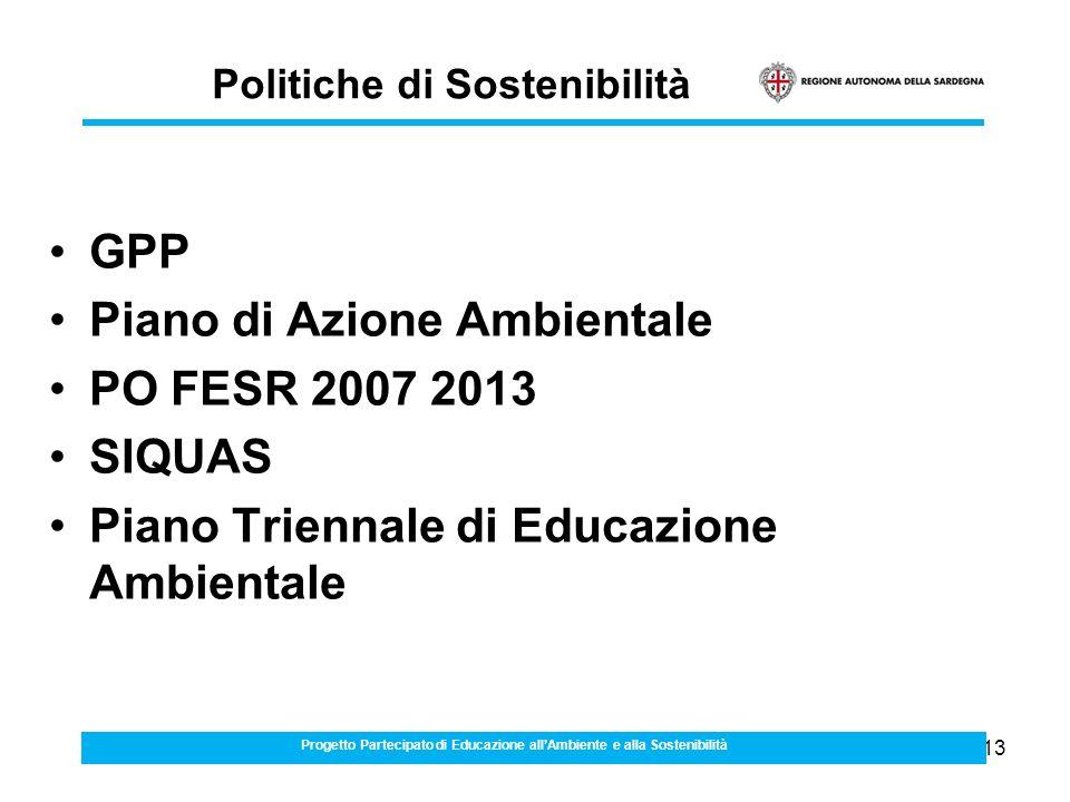 13 Politiche di Sostenibilità GPP Piano di Azione Ambientale PO FESR 2007 2013 SIQUAS Piano Triennale di Educazione Ambientale Progetto Partecipato di Educazione allAmbiente e alla Sostenibilità