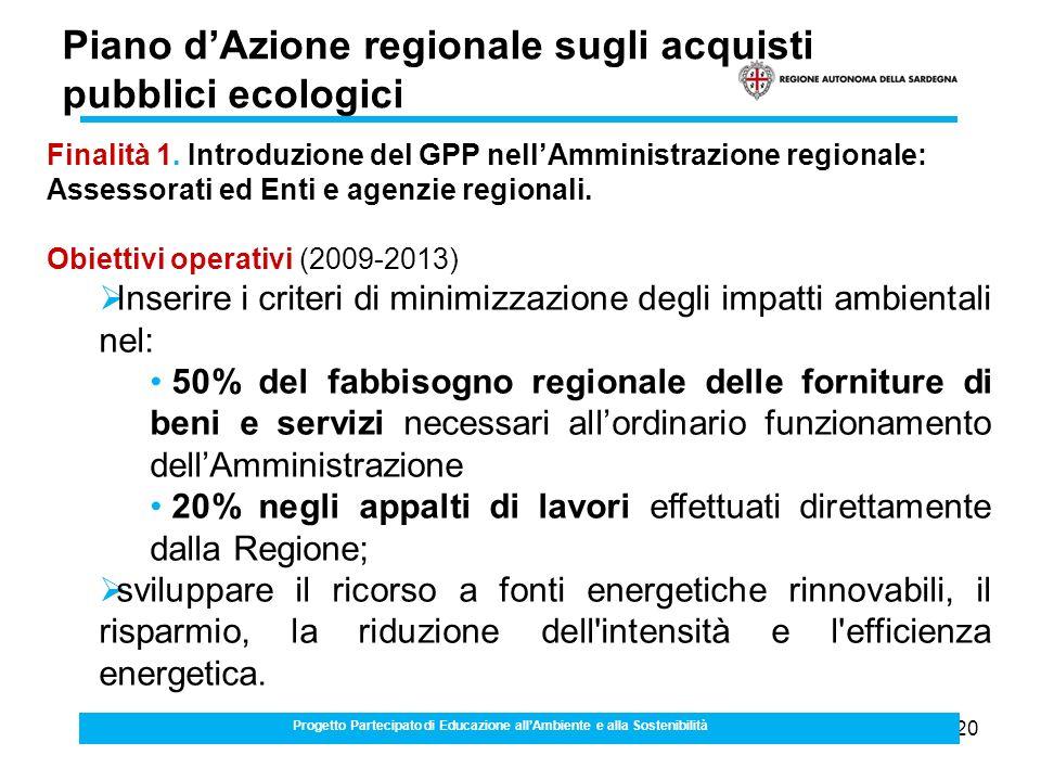 20 Piano dAzione regionale sugli acquisti pubblici ecologici La politica degli acquisti pubblici ecologici in Sardegna Finalità 1.