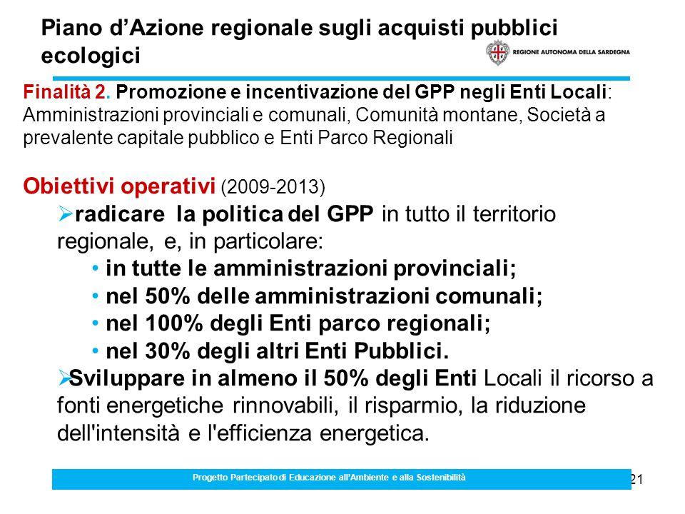 21 Piano dAzione regionale sugli acquisti pubblici ecologici La politica degli acquisti pubblici ecologici in Sardegna Finalità 2.