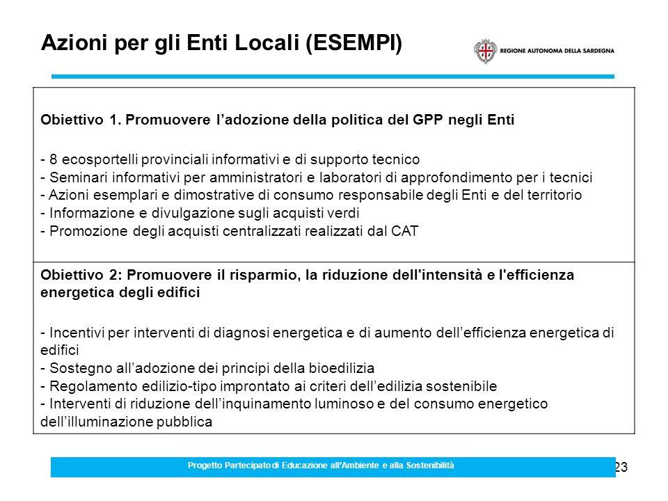 23 Azioni per gli Enti Locali (ESEMPI) Obiettivo 1.