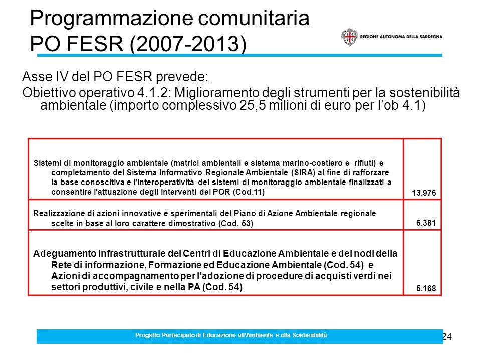 24 Programmazione comunitaria PO FESR (2007-2013) Progetto Partecipato di Educazione allAmbiente e alla Sostenibilità Asse IV del PO FESR prevede: Obiettivo operativo 4.1.2: Miglioramento degli strumenti per la sostenibilità ambientale (importo complessivo 25,5 milioni di euro per lob 4.1) Sistemi di monitoraggio ambientale (matrici ambientali e sistema marino-costiero e rifiuti) e completamento del Sistema Informativo Regionale Ambientale (SIRA) al fine di rafforzare la base conoscitiva e linteroperatività dei sistemi di monitoraggio ambientale finalizzati a consentire l attuazione degli interventi del POR (Cod.11)13.976 Realizzazione di azioni innovative e sperimentali del Piano di Azione Ambientale regionale scelte in base al loro carattere dimostrativo (Cod.