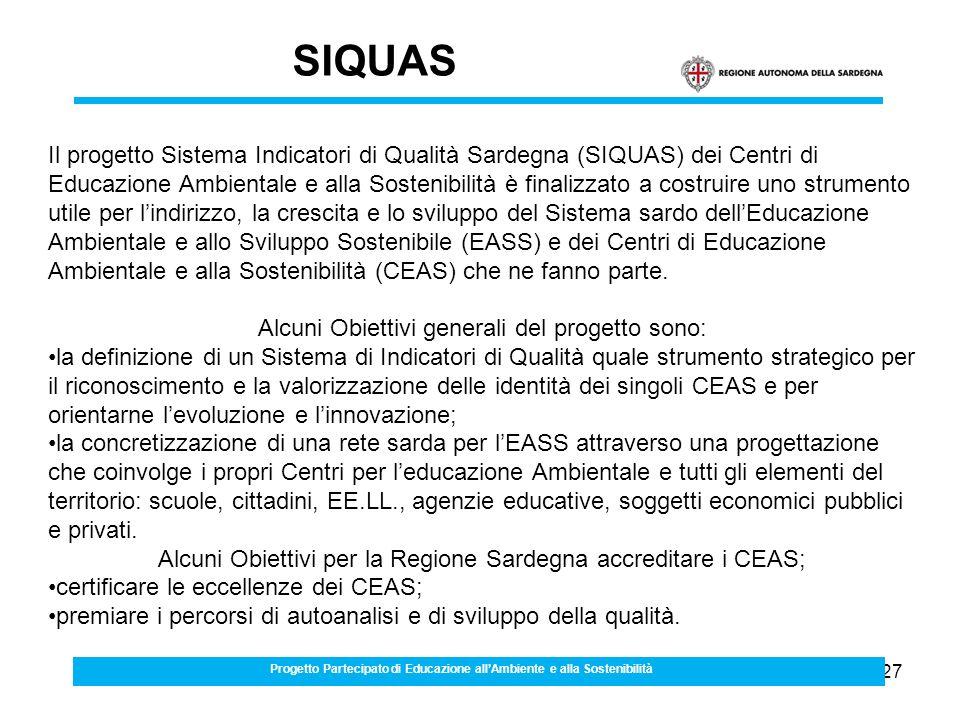 27 SIQUAS Progetto Partecipato di Educazione allAmbiente e alla Sostenibilità Il progetto Sistema Indicatori di Qualità Sardegna (SIQUAS) dei Centri di Educazione Ambientale e alla Sostenibilità è finalizzato a costruire uno strumento utile per lindirizzo, la crescita e lo sviluppo del Sistema sardo dellEducazione Ambientale e allo Sviluppo Sostenibile (EASS) e dei Centri di Educazione Ambientale e alla Sostenibilità (CEAS) che ne fanno parte.