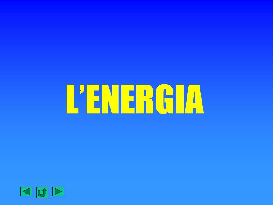 Che cosè Lenergia è la capacità di produrre lavoro