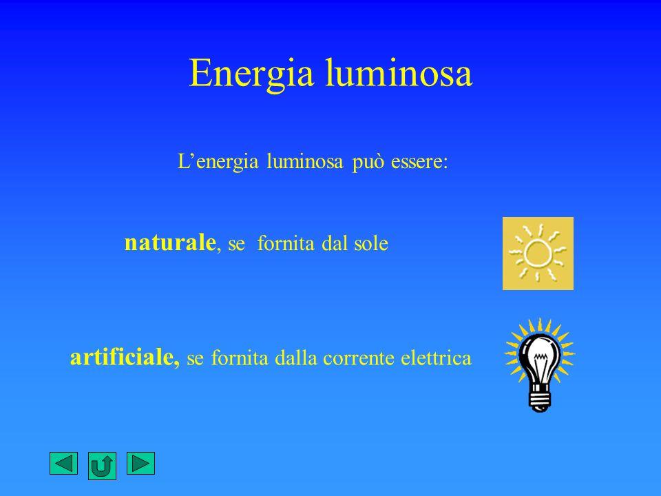 Energia luminosa Lenergia luminosa può essere: naturale, se fornita dal sole artificiale, se fornita dalla corrente elettrica