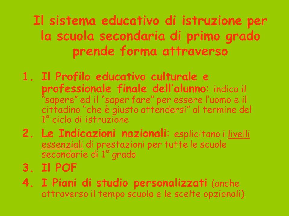 Come contattarci Indirizzo plesso Verdi Via F. Cilea n°2 37131 Verona Telefono plesso Verdi 045 - 529270 Indirizzo Sede Scuola primaria Guarino da Ver