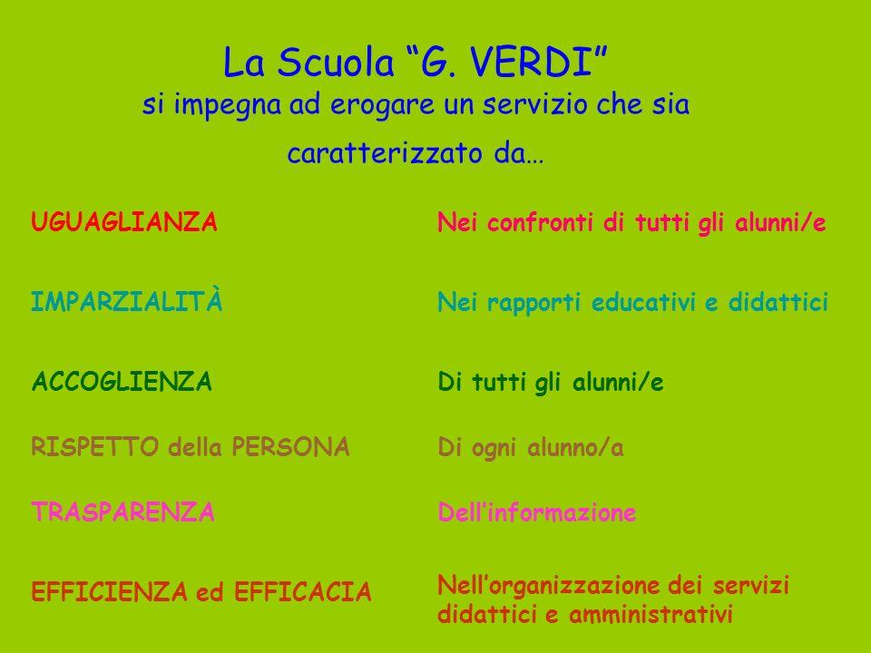 P.O.F. Piano dellOfferta Formativa A.S. 2007 - 2008 Tempo scuola Organizzazione Attività Progetti