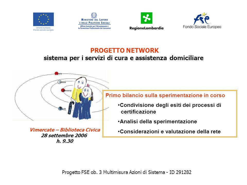 Progetto FSE ob. 3 Multimisura Azioni di Sistema - ID 291282 PROGETTO NETWORK sistema per i servizi di cura e assistenza domiciliare Primo bilancio su